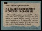 1980 Topps #4   -  Pete Rose   Highlights Back Thumbnail