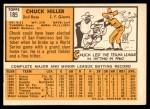 1963 Topps #185 ERR Chuck Hiller  Back Thumbnail