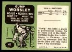 1970 Topps #40  Gump Worsley  Back Thumbnail