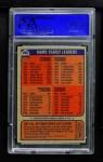 1976 Topps #463   Rams Team Checklist Back Thumbnail