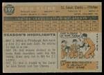 1960 Topps #197  Ron Kline  Back Thumbnail
