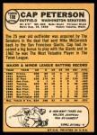 1968 Topps #188  Cap Peterson  Back Thumbnail