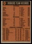 1972 Topps #522   Dodgers Team Back Thumbnail