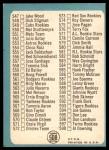 1965 Topps #508 LG  Checklist 7  Back Thumbnail