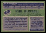 1976 Topps #31  Phil Russell  Back Thumbnail