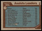 1977 Topps #2   -  Guy LaFleur / Marcel Dionne / Larry Robinson / Borje Salming / Tim Young NHL Assists Leaders Back Thumbnail