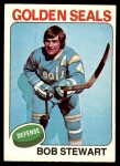 1975 O-Pee-Chee NHL #47  Bob Stewart  Front Thumbnail