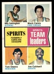 1974 Topps #221   -  Joe Caldwell / Tom Owens / Mack Calvin / Billy Cunningham Spirits Leaders Front Thumbnail