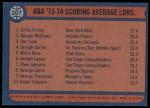 1974 Topps #207   -  Julius Erving / Dan Issel / George McGinnis ABA Scoring Average Leaders Back Thumbnail