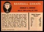1961 Fleer #8  Chief Bender  Back Thumbnail