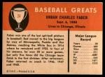 1961 Fleer #24  Red Faber  Back Thumbnail