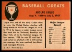 1961 Fleer #56  Dolf Luque  Back Thumbnail