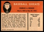 1961 Fleer #8  Chief Bender  Back Thumbnail