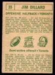 1968 O-Pee-Chee #35   -  Jim Dillard   Back Thumbnail