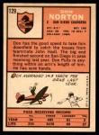 1966 Topps #129  Don Norton  Back Thumbnail