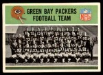 1965 Philadelphia #71   Packers Team Front Thumbnail