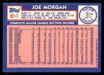 1984 Topps Traded #82  Joe Morgan  Back Thumbnail