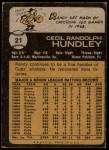 1973 Topps #21  Randy Hundley  Back Thumbnail