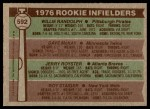 1976 Topps #592   -  Willlie Randolph / Jerry Royster / Dave McKay / Roy Staiger Rookie Infielders  Back Thumbnail