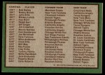 1976 Topps Traded T  Checklist Back Thumbnail