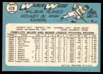 1965 Topps #478  Wilbur Wood  Back Thumbnail