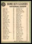 1967 Topps #244   -  Hank Aaron / Willie Mays / Rich Allen NL HR Leaders Back Thumbnail