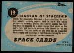 1957 Topps Space #19   Diagram of Space Ship Back Thumbnail