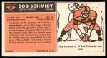 1965 Topps #20  Bob Schmidt  Back Thumbnail