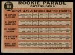 1962 Topps #598   -  Manny Jimenez / Jim Hickman / Ed Olivares / Howie Goss / Al Luplow Rookie Parade - Outfielders Back Thumbnail