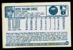 1977 Kellogg's #50  Jose Cruz  Back Thumbnail