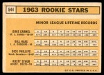 1963 Topps #544   -  Rusty Staub / Dick Phillips / Bill Haas / Duke Carmel Rookie Stars   Back Thumbnail