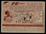 1958 Topps #440  Eddie Mathews  Back Thumbnail