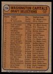 1974 Topps #256   Capitals Team Back Thumbnail