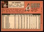 1969 Topps #75  Luis Aparicio  Back Thumbnail