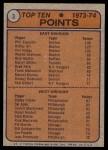 1974 Topps #3   -  Phil Esposito / Bobby Clarke Scoring Leaders Back Thumbnail