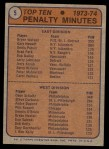 1974 Topps #5   -  Bryan Watson / Dave Schultz Penalty Minute Leaders Back Thumbnail
