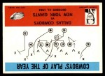 1965 Philadelphia #56   -  Tom Landry Dallas Cowboys Front Thumbnail