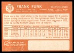 1964 Topps #289  Frank Funk  Back Thumbnail