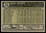 1961 Topps #330  Rocky Colavito  Back Thumbnail