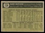 1961 Topps #138  Danny Murtaugh  Back Thumbnail