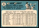 1965 Topps #364  Galen Cisco  Back Thumbnail