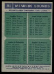 1975 Topps #281   -  George Carter / Larry Finch / Tom Owens / Chuck Williams Sounds Leaders Back Thumbnail