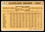 1963 Topps #451   Indians Team Back Thumbnail
