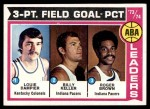 1974 Topps #209   -  Roger Brown / Billy Keller / Louie Dampier ABA 3-Pt Field Goal Leaders Front Thumbnail