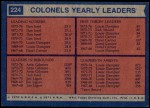 1974 Topps #224   -  Artis Gilmore / Dan Issel / Louie Dampier Colonels Leaders Back Thumbnail