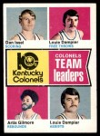 1974 Topps #224   -  Artis Gilmore / Dan Issel / Louie Dampier Colonels Leaders Front Thumbnail