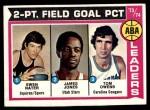 1974 Topps #208   -  Tom Owens / James Jones / Swen Nater ABA Field Goal % Leaders Front Thumbnail