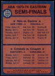 1974 Topps #246   ABA East Semi-Finals Back Thumbnail