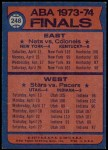 1974 Topps #248   ABA Finals Back Thumbnail