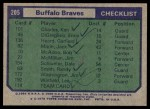 1975 Topps #205   Buffalo Braves Back Thumbnail